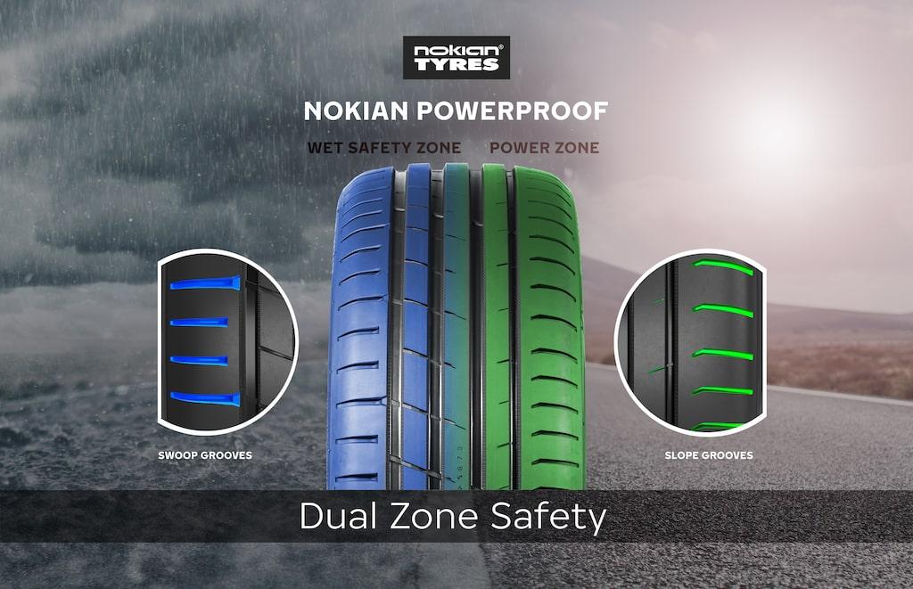 Nokian Powerproof